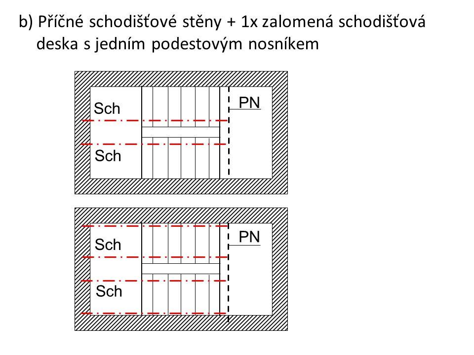 b) Příčné schodišťové stěny + 1x zalomená schodišťová deska s jedním podestovým nosníkem Sch PN