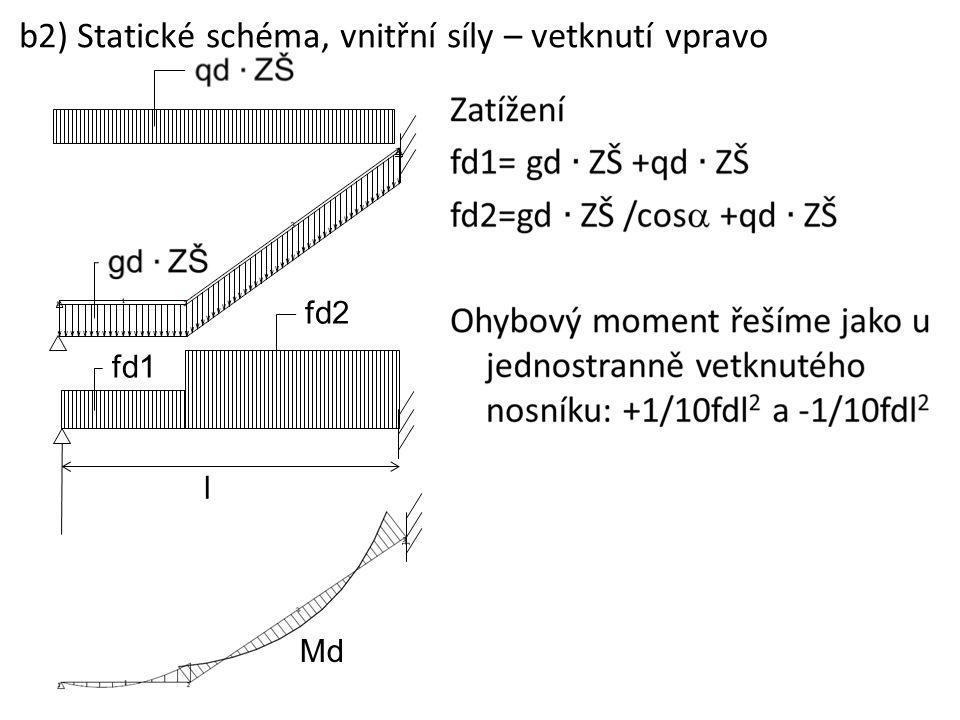 b2) Statické schéma, vnitřní síly – vetknutí vpravo l fd1 fd2 Md