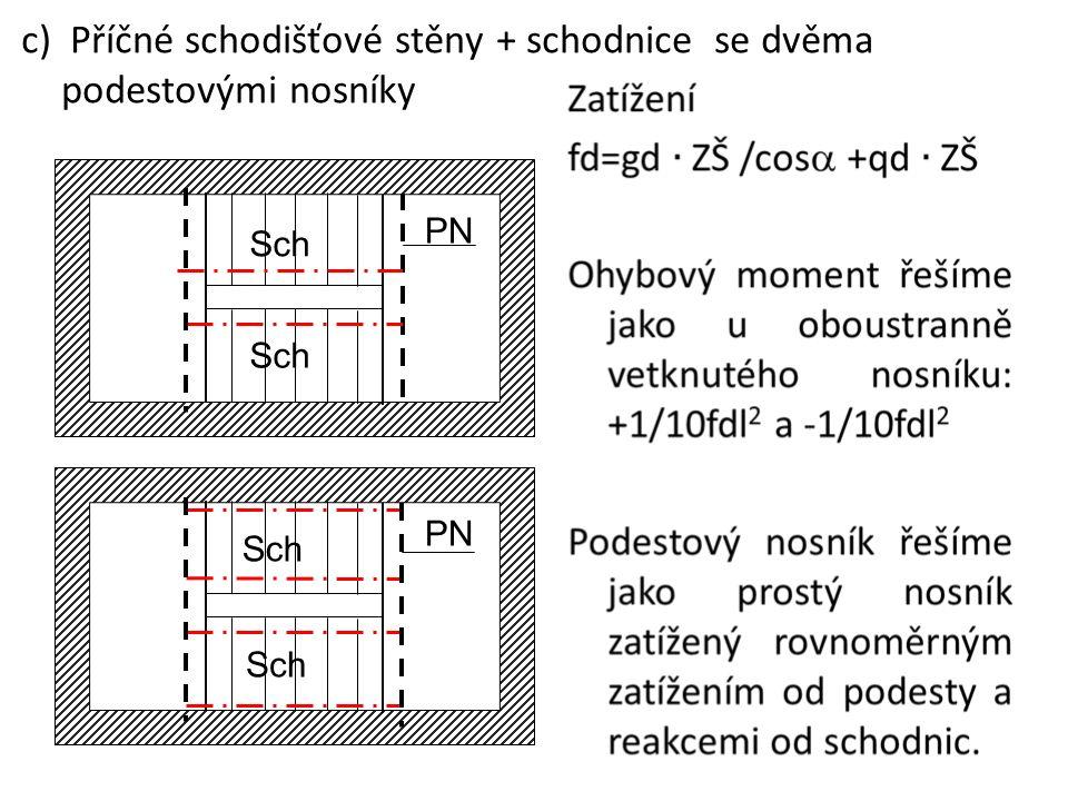 c) Příčné schodišťové stěny + schodnice se dvěma podestovými nosníky Sch PN