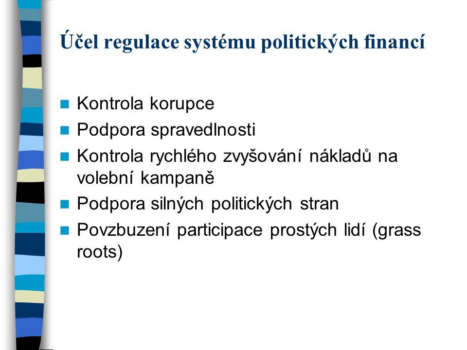 Účel regulace systému politických financí Kontrola korupce Podpora spravedlnosti Kontrola rychlého zvyšování nákladů na volební kampaně Podpora silných politických stran Povzbuzení participace prostých lidí (grass roots)