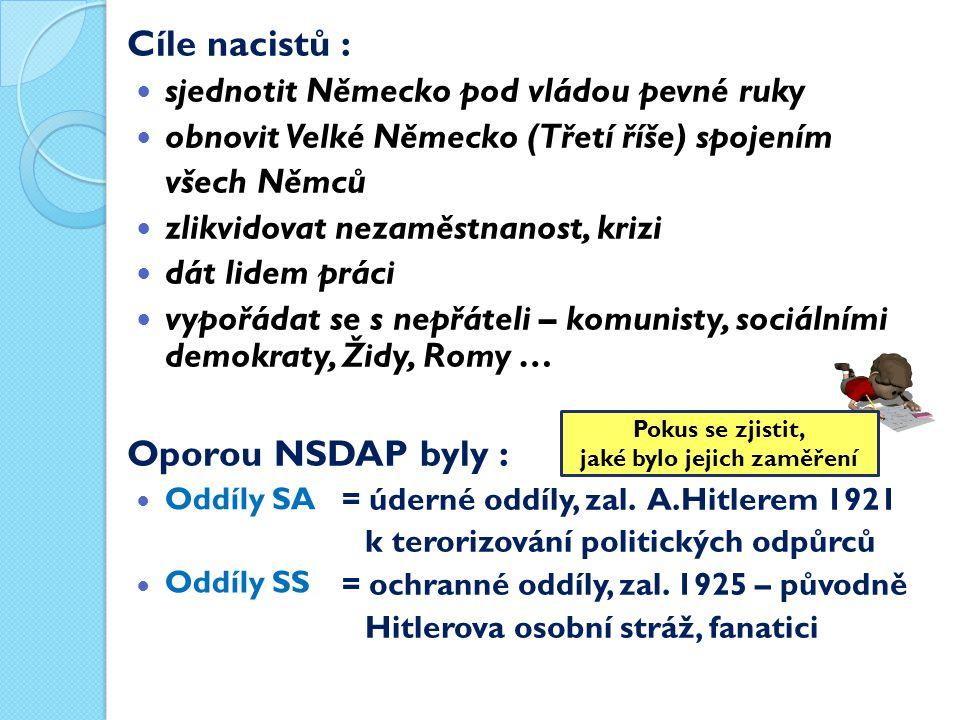 Domácí úkol 1) Zopakuj základní informace o vzniku fašismu.