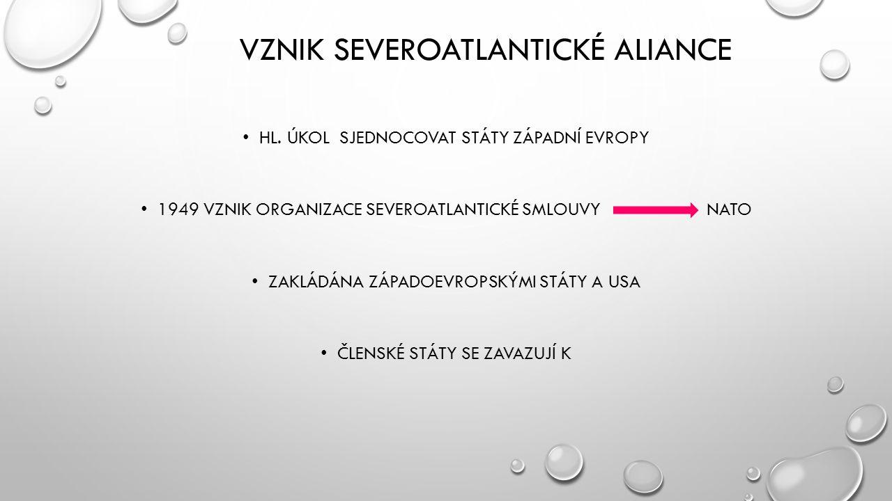 VZNIK SEVEROATLANTICKÉ ALIANCE HL.