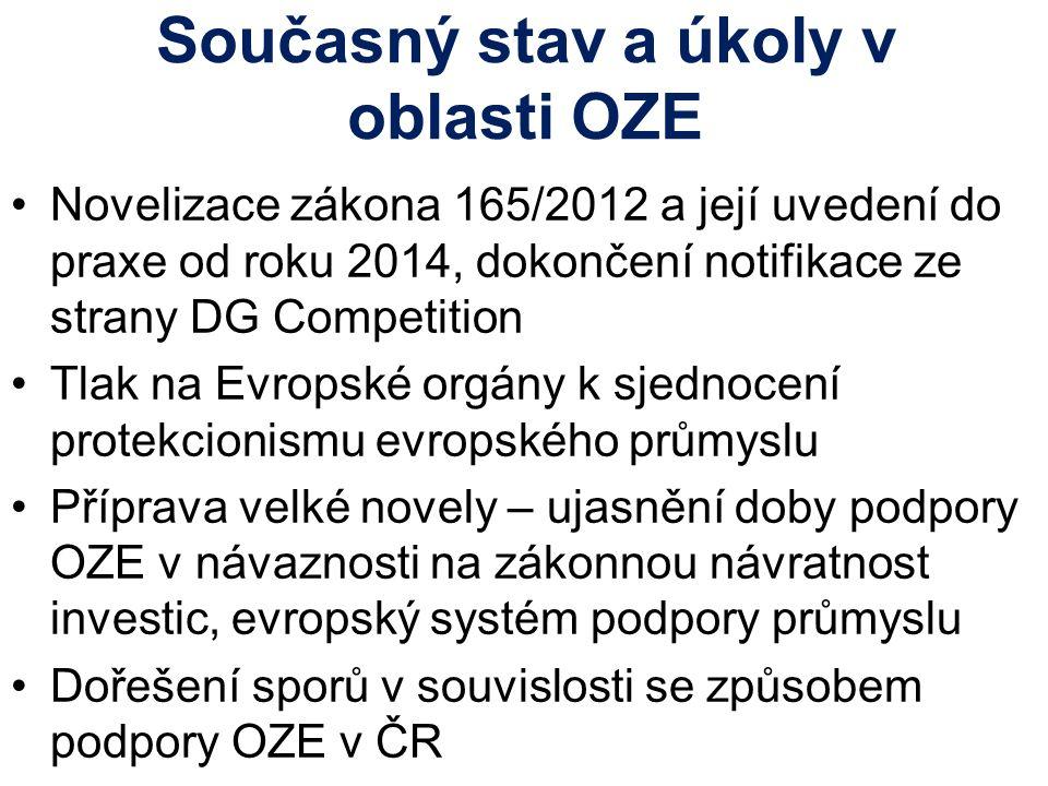 Současný stav a úkoly v oblasti OZE Novelizace zákona 165/2012 a její uvedení do praxe od roku 2014, dokončení notifikace ze strany DG Competition Tla
