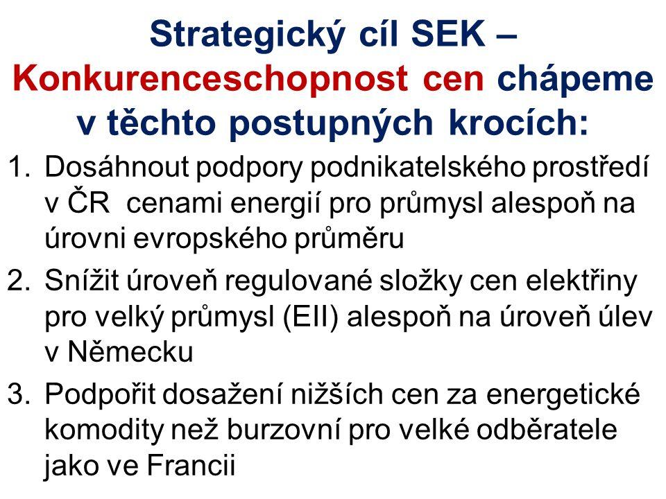 Strategický cíl SEK – Konkurenceschopnost cen chápeme v těchto postupných krocích: 1.Dosáhnout podpory podnikatelského prostředí v ČR cenami energií pro průmysl alespoň na úrovni evropského průměru 2.Snížit úroveň regulované složky cen elektřiny pro velký průmysl (EII) alespoň na úroveň úlev v Německu 3.Podpořit dosažení nižších cen za energetické komodity než burzovní pro velké odběratele jako ve Francii