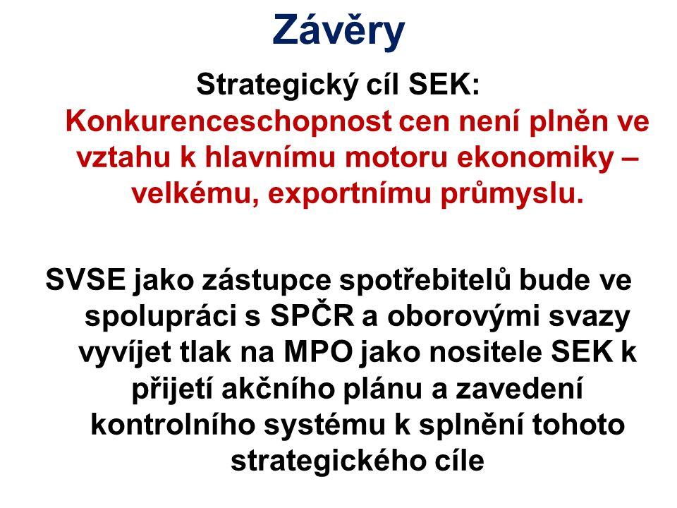 Závěry Strategický cíl SEK: Konkurenceschopnost cen není plněn ve vztahu k hlavnímu motoru ekonomiky – velkému, exportnímu průmyslu. SVSE jako zástupc