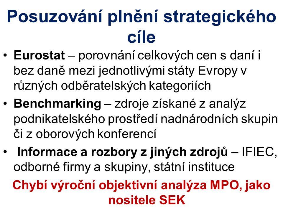Posuzování plnění strategického cíle Eurostat – porovnání celkových cen s daní i bez daně mezi jednotlivými státy Evropy v různých odběratelských kategoriích Benchmarking – zdroje získané z analýz podnikatelského prostředí nadnárodních skupin či z oborových konferencí Informace a rozbory z jiných zdrojů – IFIEC, odborné firmy a skupiny, státní instituce Chybí výroční objektivní analýza MPO, jako nositele SEK