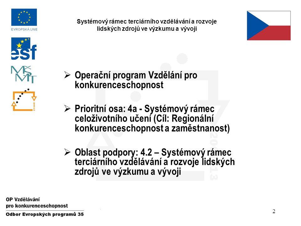 2 Systémový rámec terciárního vzdělávání a rozvoje lidských zdrojů ve výzkumu a vývoji  Operační program Vzdělání pro konkurenceschopnost  Prioritní osa: 4a - Systémový rámec celoživotního učení (Cíl: Regionální konkurenceschopnost a zaměstnanost)  Oblast podpory: 4.2 – Systémový rámec terciárního vzdělávání a rozvoje lidských zdrojů ve výzkumu a vývoji