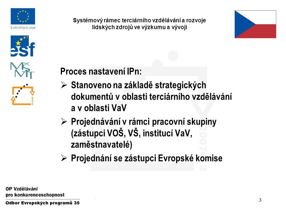 4 Systémový rámec terciárního vzdělávání a rozvoje lidských zdrojů ve výzkumu a vývoji Řešitel projektů:  MŠMT, resp.