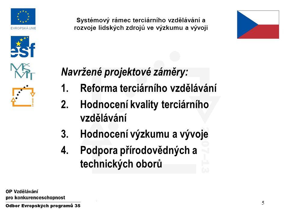 5 Systémový rámec terciárního vzdělávání a rozvoje lidských zdrojů ve výzkumu a vývoji Navržené projektové záměry: 1.Reforma terciárního vzdělávání 2.Hodnocení kvality terciárního vzdělávání 3.Hodnocení výzkumu a vývoje 4.Podpora přírodovědných a technických oborů
