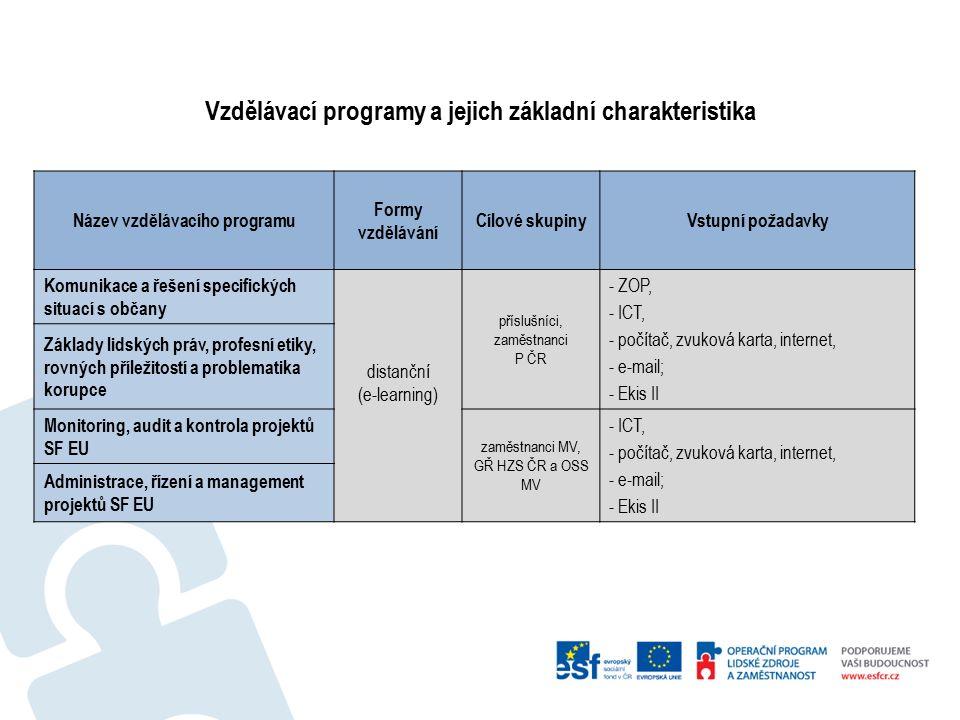 Vzdělávací programy a jejich základní charakteristika Název vzdělávacího programu Formy vzdělávání Cílové skupinyVstupní požadavky Komunikace a řešení specifických situací s občany distanční (e-learning) příslušníci, zaměstnanci P ČR - ZOP, - ICT, - počítač, zvuková karta, internet, - e-mail; - Ekis II Základy lidských práv, profesní etiky, rovných příležitostí a problematika korupce Monitoring, audit a kontrola projektů SF EU zaměstnanci MV, GŘ HZS ČR a OSS MV - ICT, - počítač, zvuková karta, internet, - e-mail; - Ekis II Administrace, řízení a management projektů SF EU