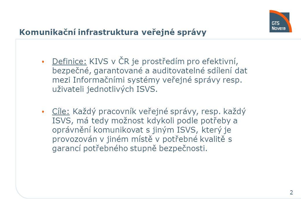 2 Definice: KIVS v ČR je prostředím pro efektivní, bezpečné, garantované a auditovatelné sdílení dat mezi Informačními systémy veřejné správy resp.