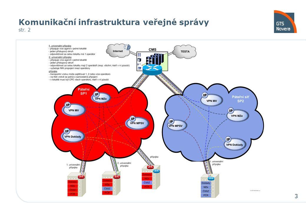 3 Komunikační infrastruktura veřejné správy str. 2
