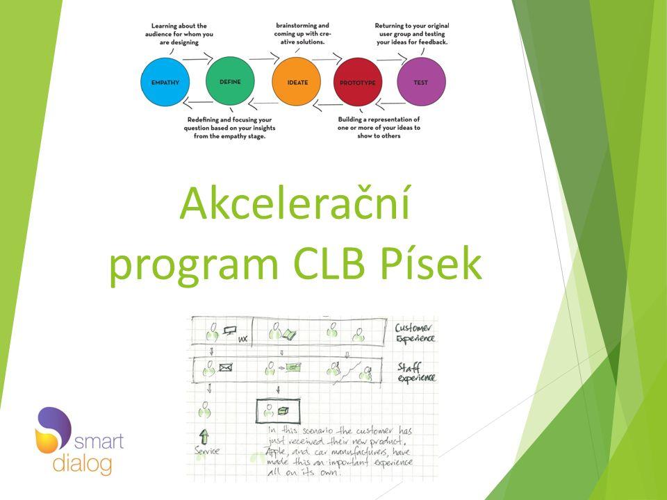 Akcelerační program CLB Písek
