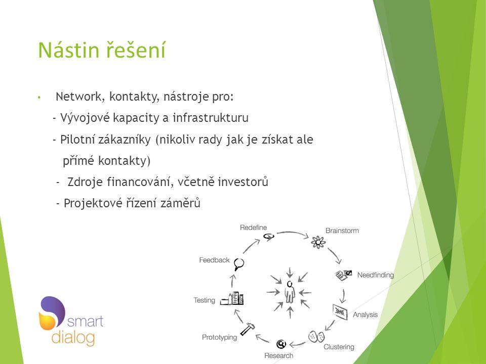 Nástin řešení Network, kontakty, nástroje pro: - Vývojové kapacity a infrastrukturu - Pilotní zákazníky (nikoliv rady jak je získat ale přímé kontakty
