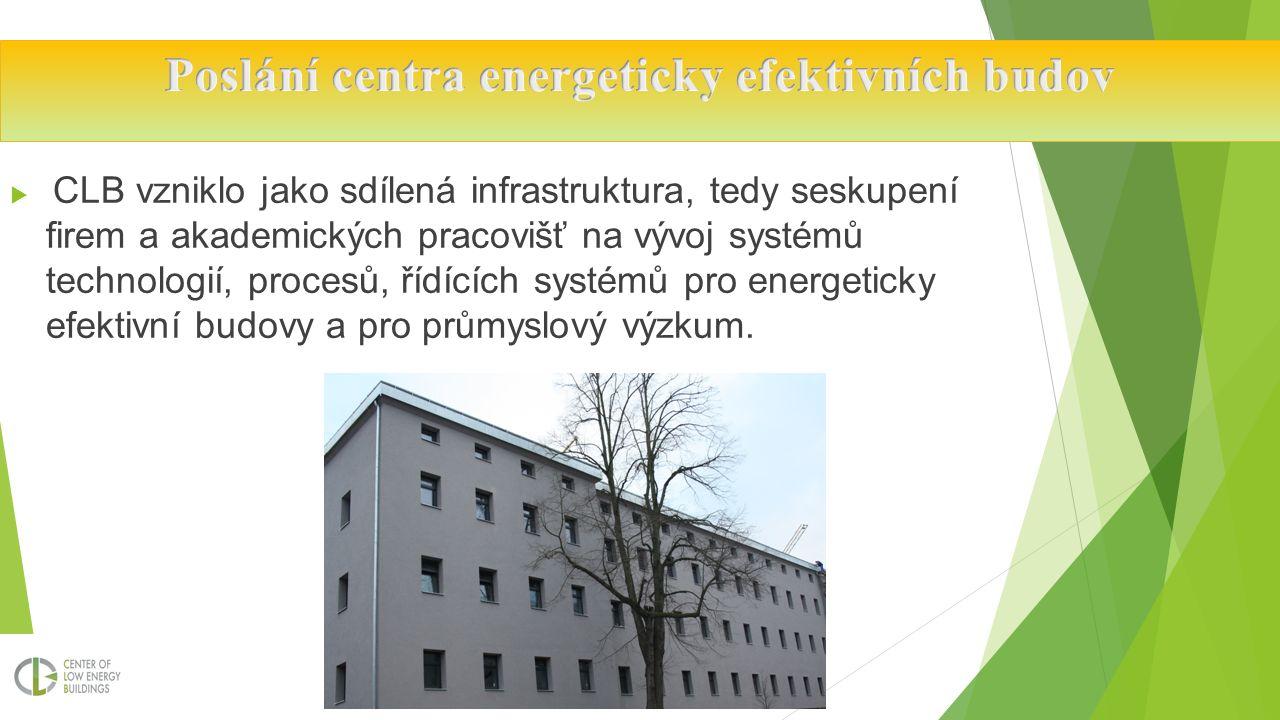  CLB vzniklo jako sdílená infrastruktura, tedy seskupení firem a akademických pracovišť na vývoj systémů technologií, procesů, řídících systémů pro energeticky efektivní budovy a pro průmyslový výzkum.
