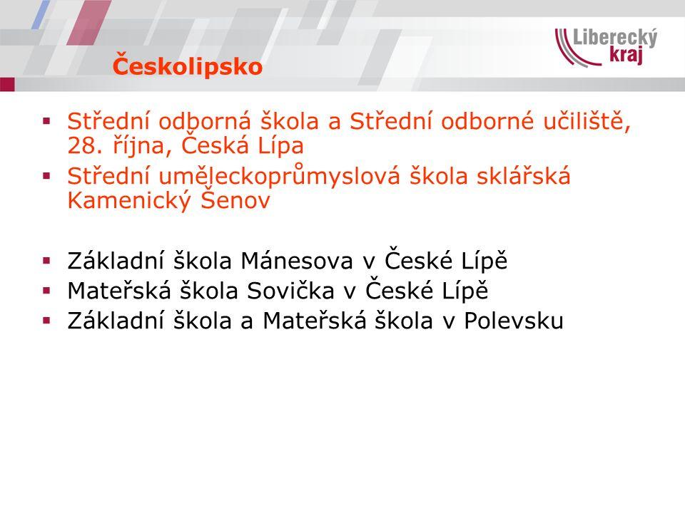  Střední odborná škola a Střední odborné učiliště, 28.
