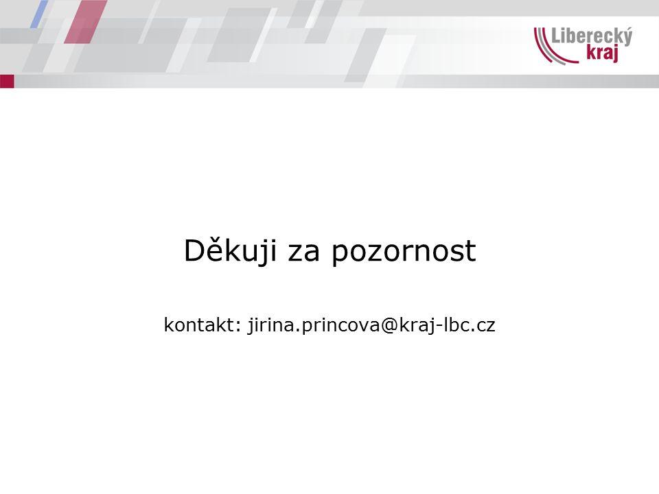 Děkuji za pozornost kontakt: jirina.princova@kraj-lbc.cz