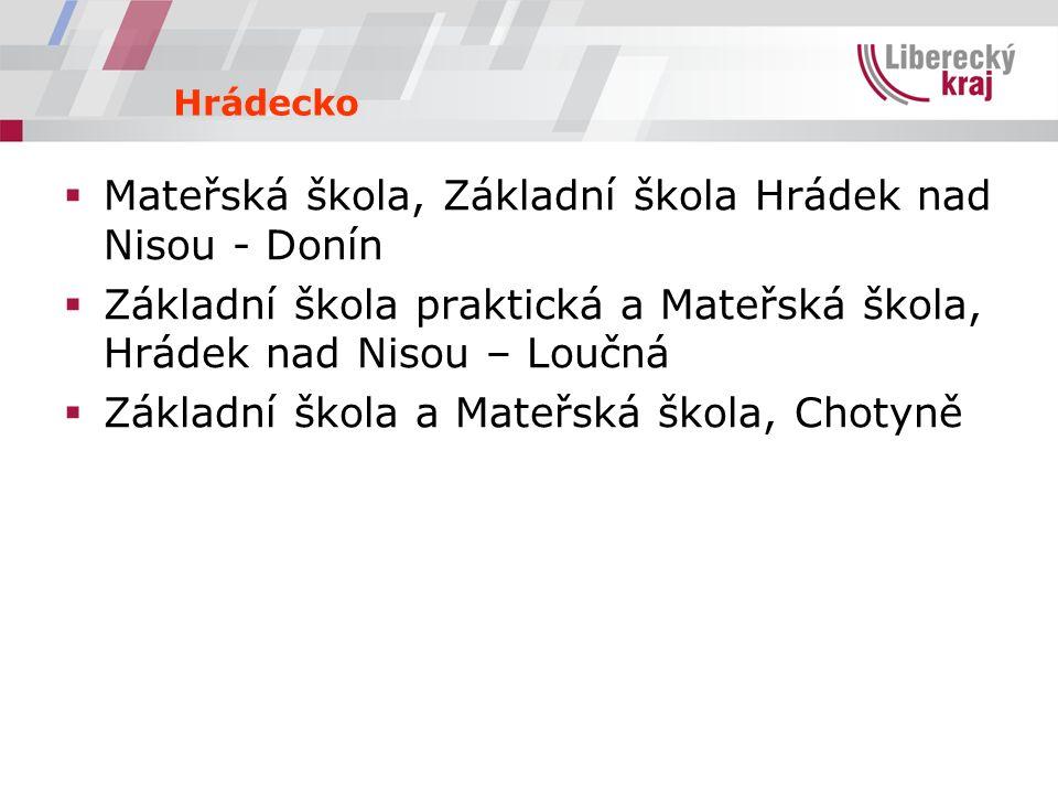 Českolipsko