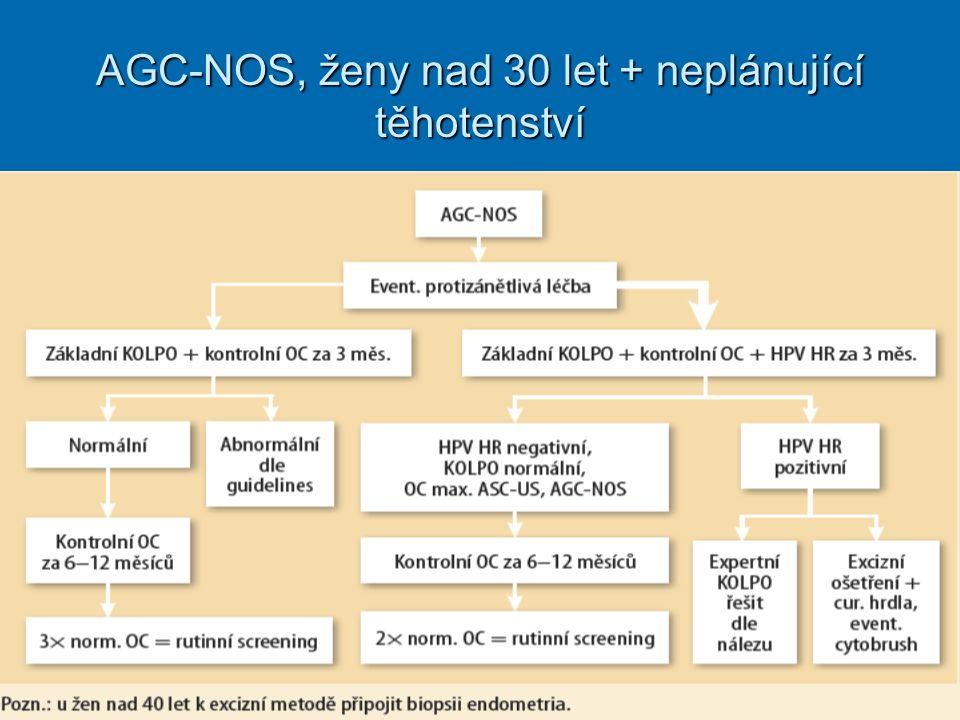 AGC-NOS, ženy nad 30 let + neplánující těhotenství