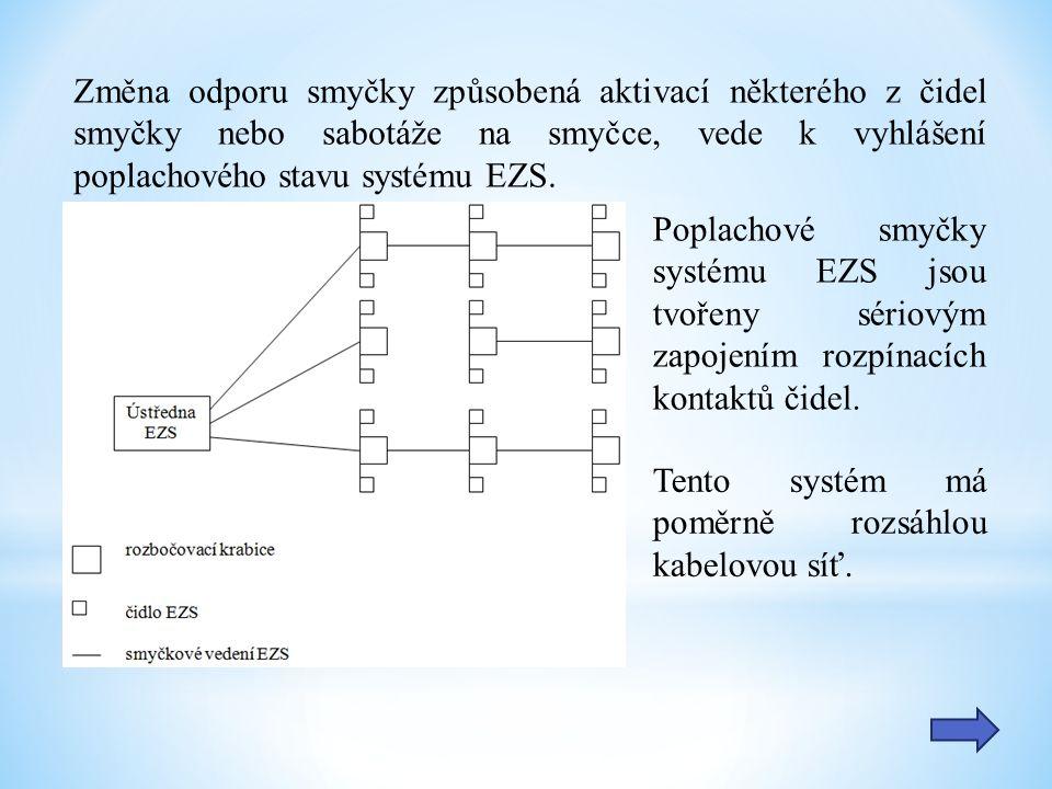 Změna odporu smyčky způsobená aktivací některého z čidel smyčky nebo sabotáže na smyčce, vede k vyhlášení poplachového stavu systému EZS.