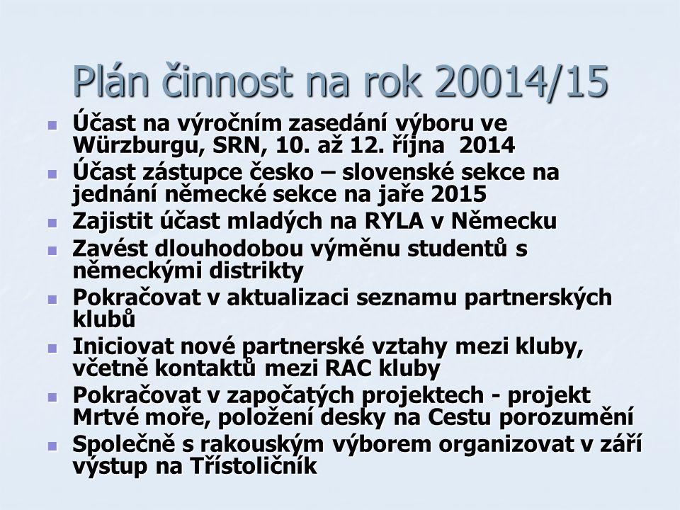 Plán činnost na rok 20014/15 Účast na výročním zasedání výboru ve Würzburgu, SRN, 10.