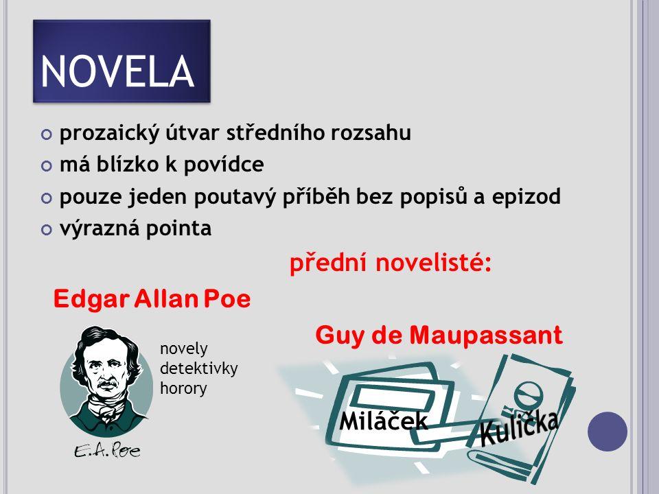 NOVELA prozaický útvar středního rozsahu má blízko k povídce pouze jeden poutavý příběh bez popisů a epizod výrazná pointa přední novelisté: Edgar Allan Poe Guy de Maupassant Miláček novely detektivky horory
