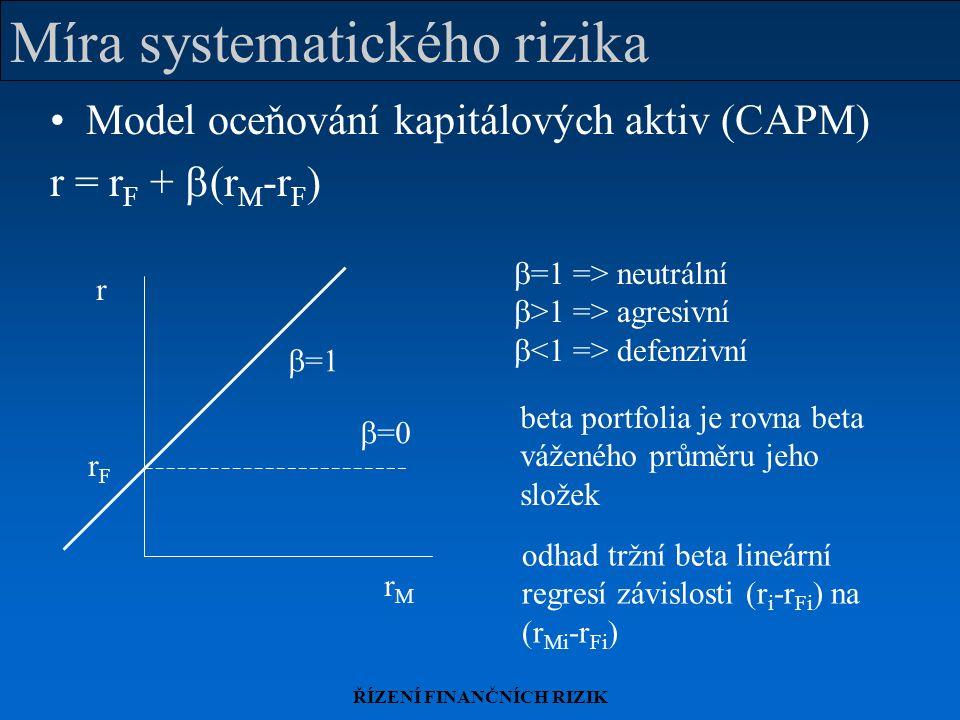 ŘÍZENÍ FINANČNÍCH RIZIK Míra systematického rizika Model oceňování kapitálových aktiv (CAPM) r = r F +  (r M -r F ) r rMrM rFrF  =1  =0  =1 => neutrální  >1 => agresivní  defenzivní odhad tržní beta lineární regresí závislosti (r i -r Fi ) na (r Mi -r Fi ) beta portfolia je rovna beta váženého průměru jeho složek