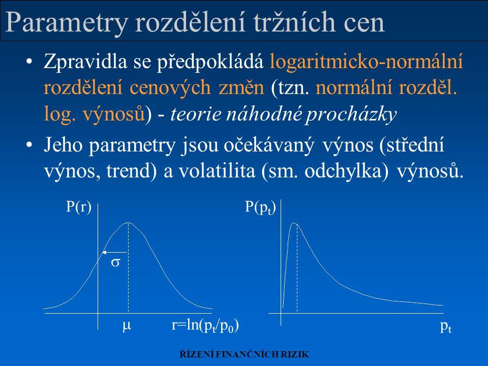 ŘÍZENÍ FINANČNÍCH RIZIK Parametry rozdělení tržních cen Zpravidla se předpokládá logaritmicko-normální rozdělení cenových změn (tzn. normální rozděl.