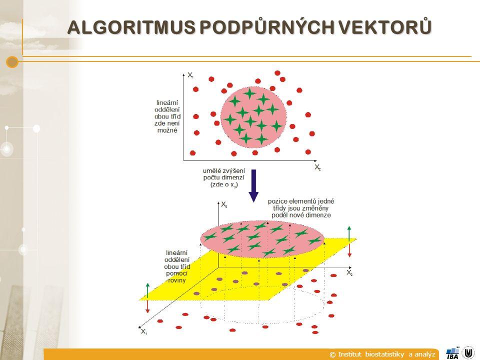 © Institut biostatistiky a analýz ALGORITMUS PODP Ů RNÝCH VEKTOR Ů