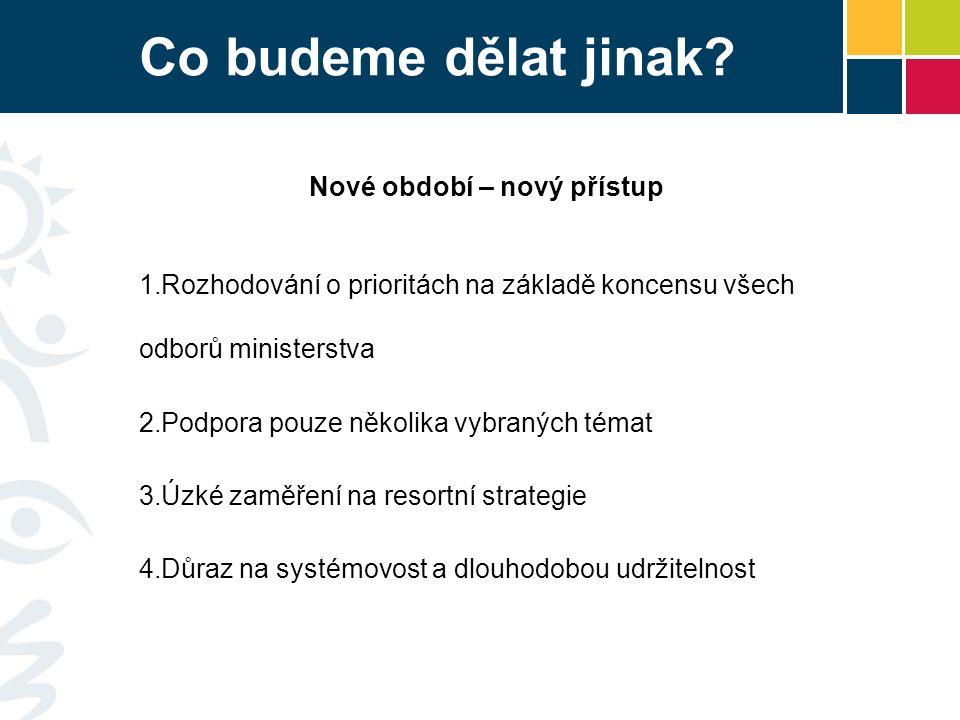 Co budeme dělat jinak? Nové období – nový přístup 1.Rozhodování o prioritách na základě koncensu všech odborů ministerstva 2.Podpora pouze několika vy