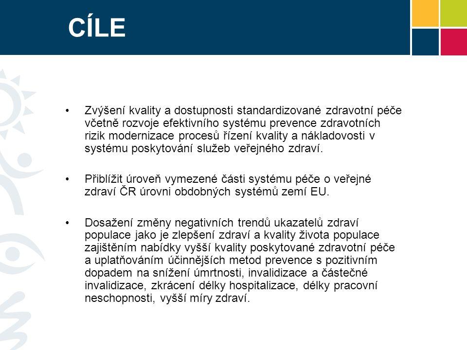 Co budeme dělat jinak.Priority MZ ČR pro 2014+ 4.