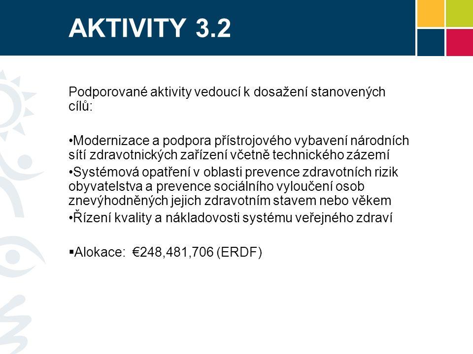 AKTIVITY 3.2 Podporované aktivity vedoucí k dosažení stanovených cílů: Modernizace a podpora přístrojového vybavení národních sítí zdravotnických zaří
