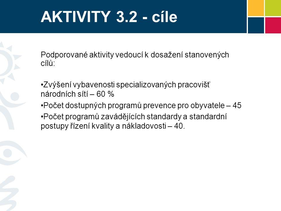 AKTIVITY 3.2 - cíle Podporované aktivity vedoucí k dosažení stanovených cílů: Zvýšení vybavenosti specializovaných pracovišť národních sítí – 60 % Poč