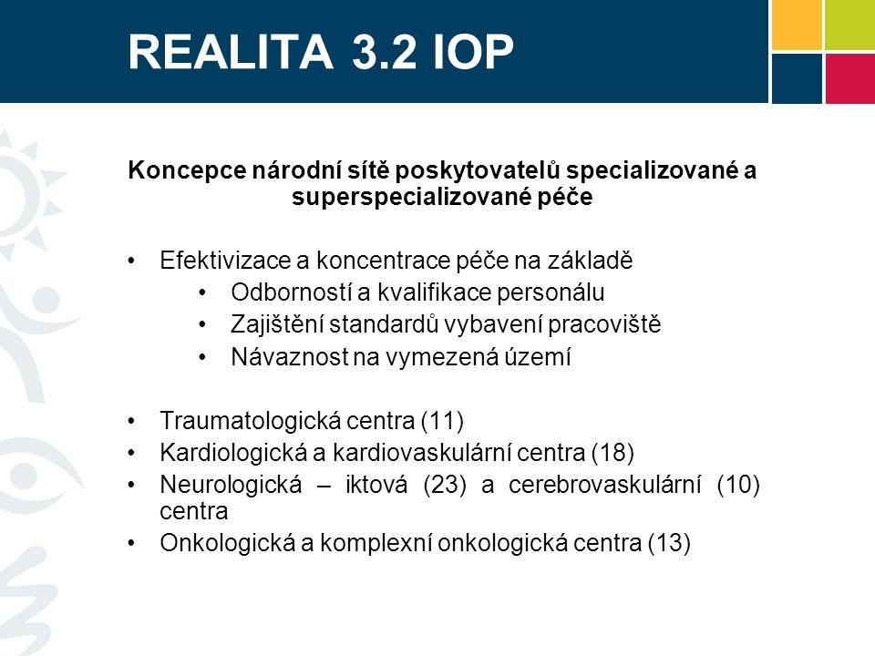 REALITA 3.2 IOP Koncepce národní sítě poskytovatelů specializované a superspecializované péče Efektivizace a koncentrace péče na základě Odborností a