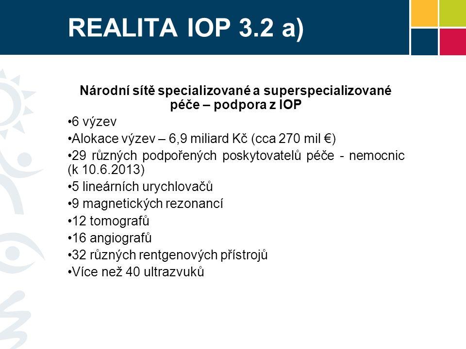 REALITA IOP 3.2 a) Národní sítě specializované a superspecializované péče – podpora z IOP 6 výzev Alokace výzev – 6,9 miliard Kč (cca 270 mil €) 29 rů