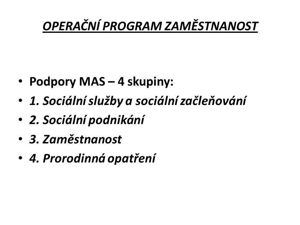 OPERAČNÍ PROGRAM ZAMĚSTNANOST Podpory MAS – 4 skupiny: 1.