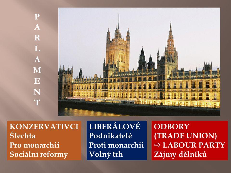 KONZERVATIVCI Šlechta Pro monarchii Sociální reformy LIBERÁLOVÉ Podnikatelé Proti monarchii Volný trh ODBORY (TRADE UNION)  LABOUR PARTY Zájmy dělníků