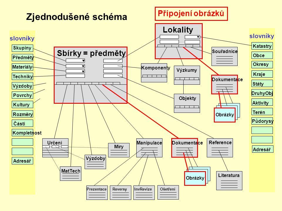 Připojení dokumentace (obrázků, textů, apod.) - neomezený počet připojených souborů - nejen obrázky, ale jakékoliv datové soubory (zvuk, video, text, apod.) - jen odkazy na soubory, ty mohou být na HD, na síti, na vyměnitelných mediích