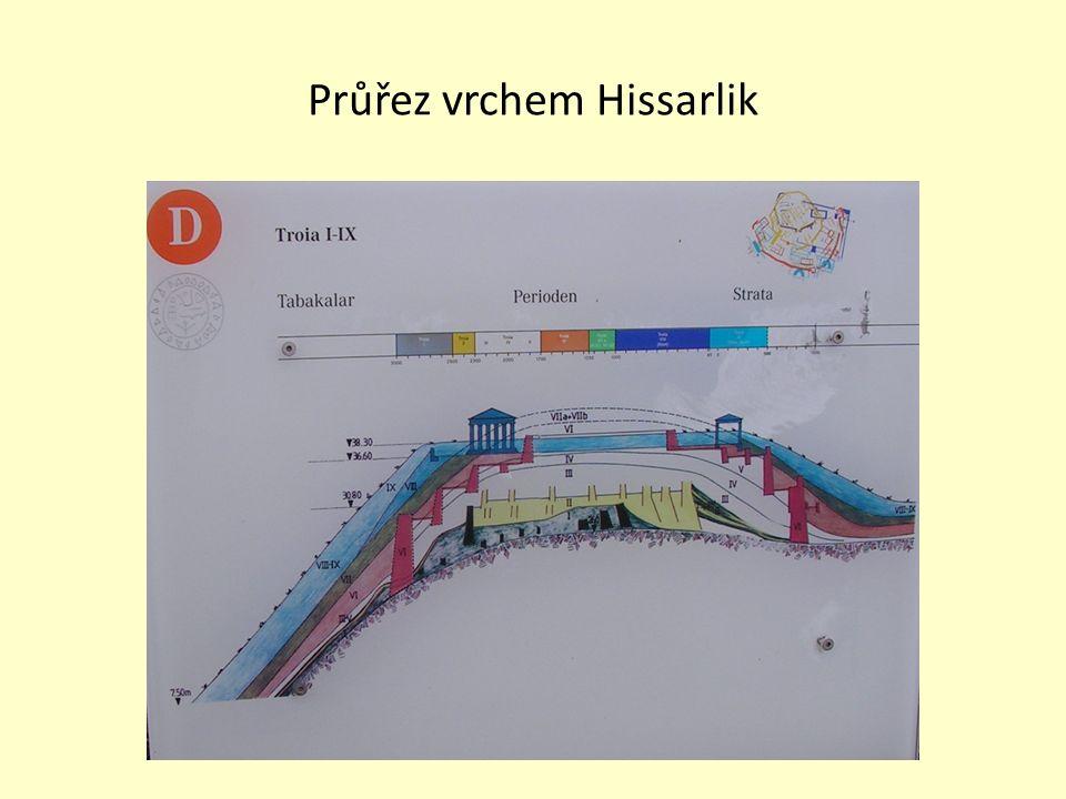 Průřez vrchem Hissarlik