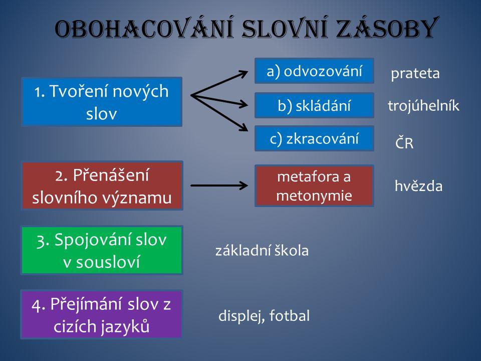 1. Tvoření nových slov 2. Přenášení slovního významu 3.