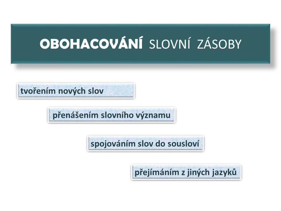 OBOHACOVÁNÍ SLOVNÍ ZÁSOBY tvořením nových slov přenášením slovního významu spojováním slov do sousloví přejímáním z jiných jazyků