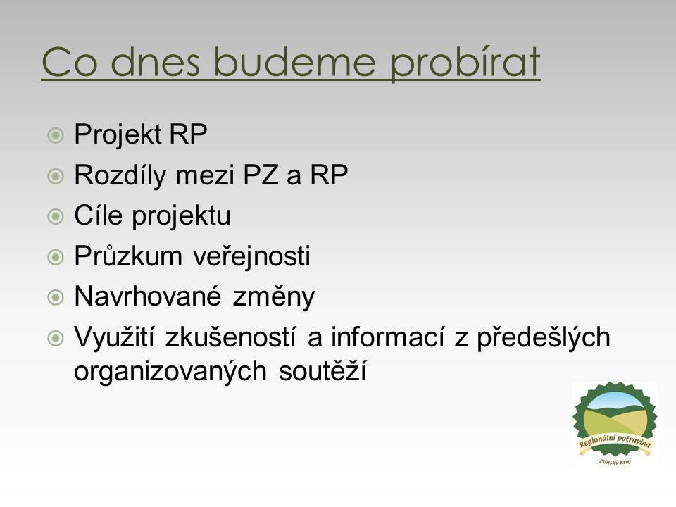 Co dnes budeme probírat  Projekt RP  Rozdíly mezi PZ a RP  Cíle projektu  Průzkum veřejnosti  Navrhované změny  Využití zkušeností a informací z