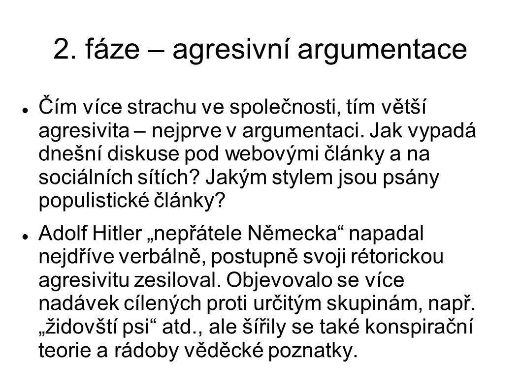 2. fáze – agresivní argumentace Čím více strachu ve společnosti, tím větší agresivita – nejprve v argumentaci. Jak vypadá dnešní diskuse pod webovými