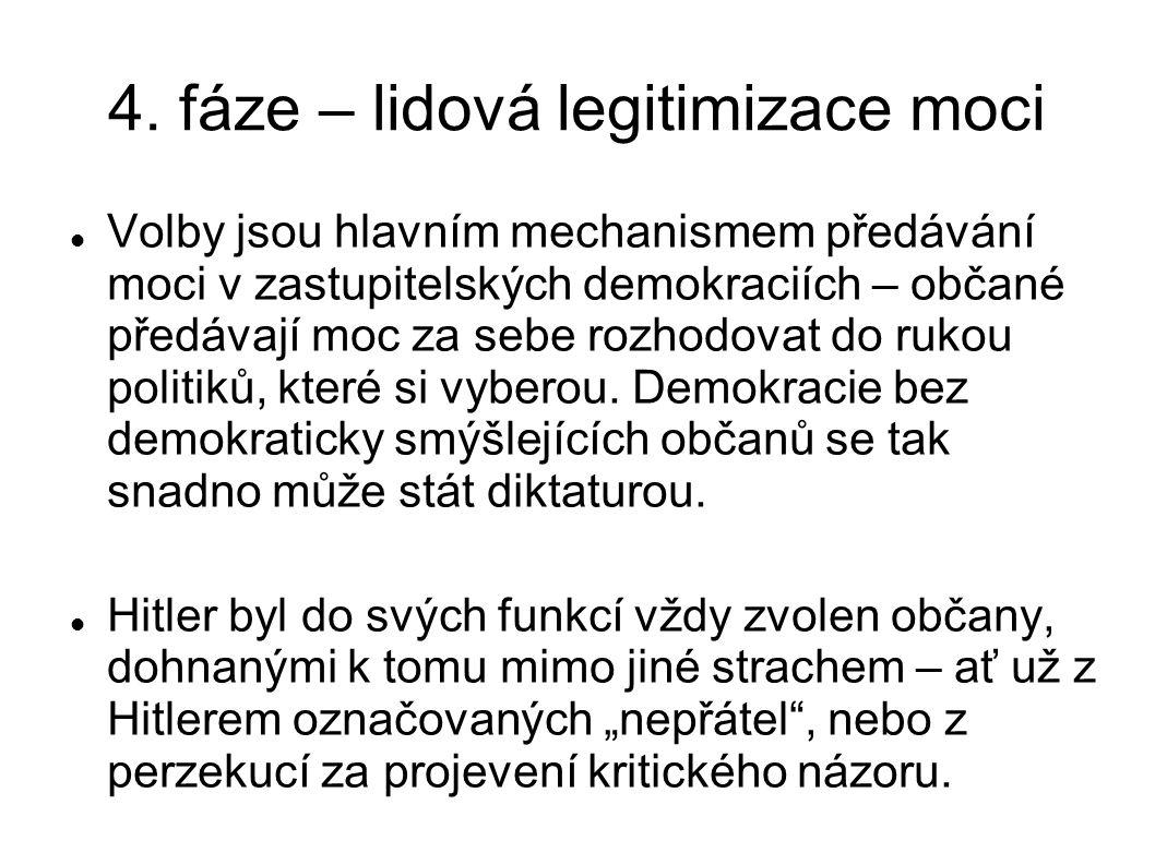 4. fáze – lidová legitimizace moci Volby jsou hlavním mechanismem předávání moci v zastupitelských demokraciích – občané předávají moc za sebe rozhodo