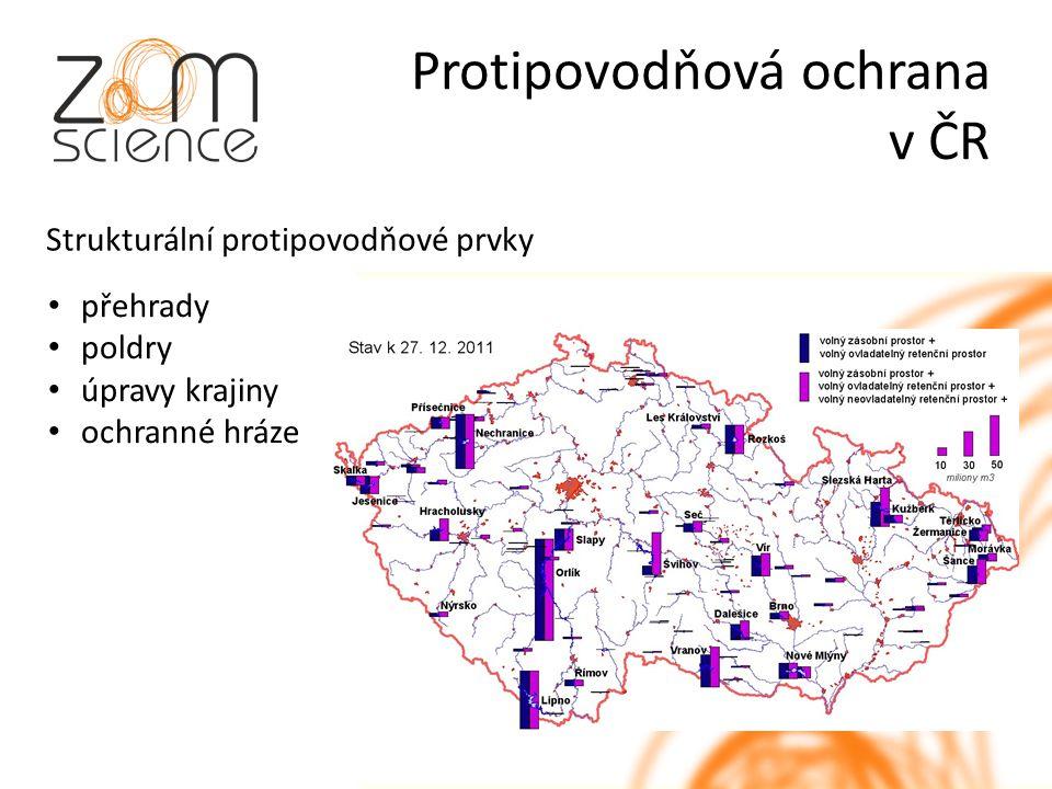 Protipovodňová ochrana v ČR Strukturální protipovodňové prvky přehrady poldry úpravy krajiny ochranné hráze