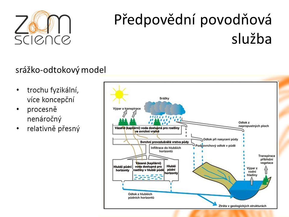 Předpovědní povodňová služba srážko-odtokový model trochu fyzikální, více koncepční procesně nenáročný relativně přesný