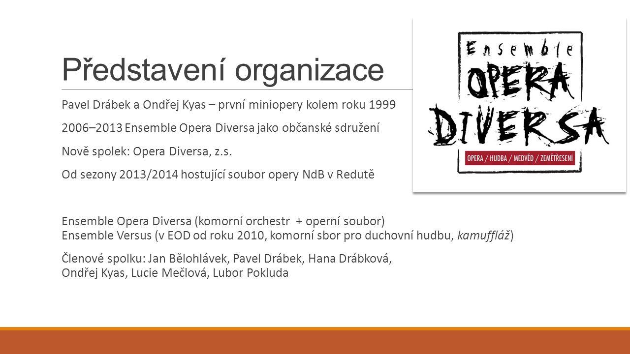 Představení organizace Pavel Drábek a Ondřej Kyas – první miniopery kolem roku 1999 2006–2013 Ensemble Opera Diversa jako občanské sdružení Nově spolek: Opera Diversa, z.s.