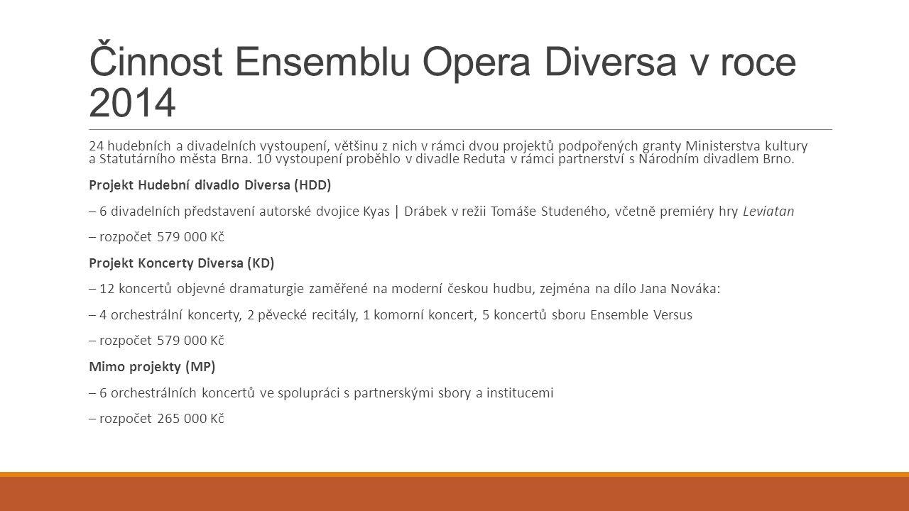 Činnost Ensemblu Opera Diversa v roce 2014 24 hudebních a divadelních vystoupení, většinu z nich v rámci dvou projektů podpořených granty Ministerstva kultury a Statutárního města Brna.