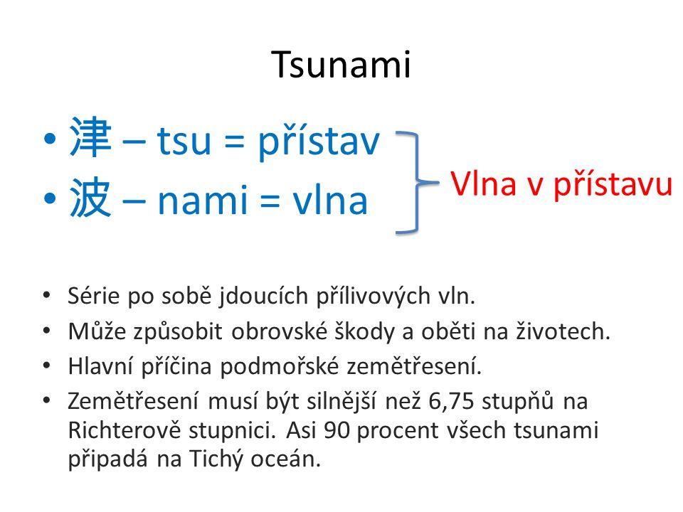 津 – tsu = přístav 波 – nami = vlna Série po sobě jdoucích přílivových vln.