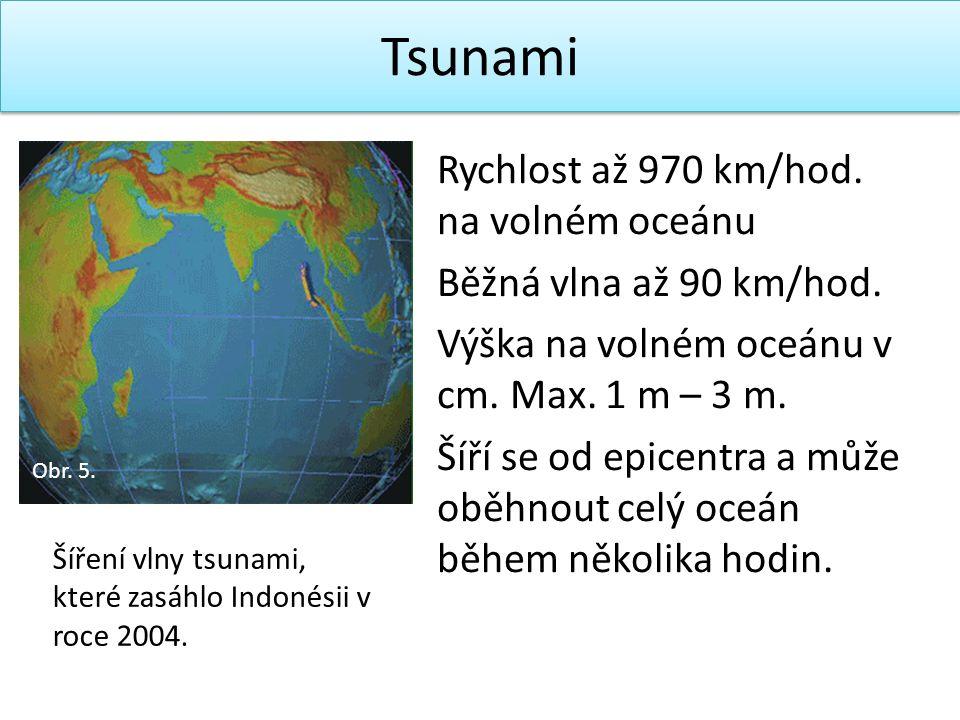 Rychlost až 970 km/hod. na volném oceánu Běžná vlna až 90 km/hod.